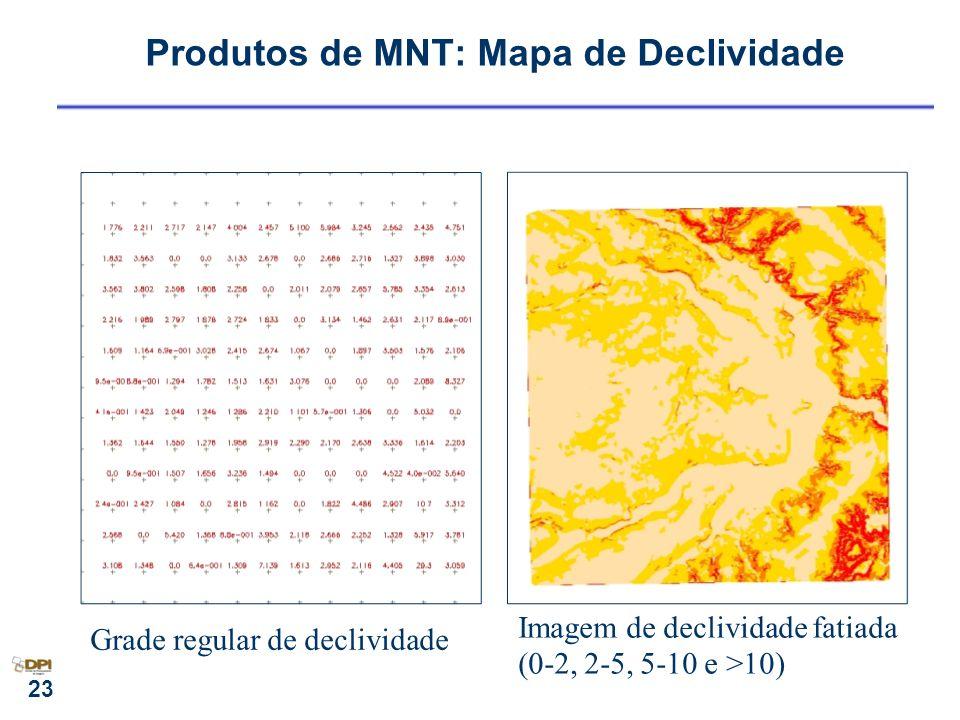 Produtos de MNT: Mapa de Declividade
