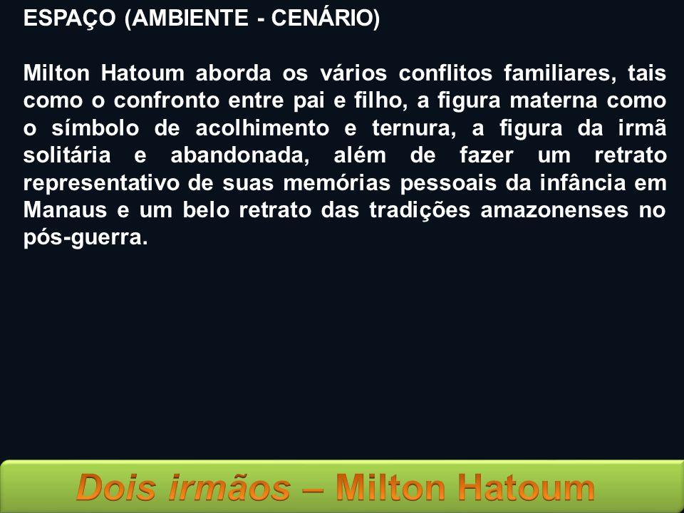 ESPAÇO (AMBIENTE - CENÁRIO)