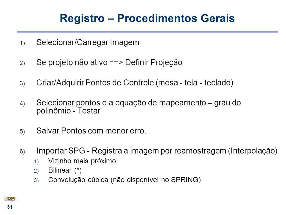 Registro – Procedimentos Gerais