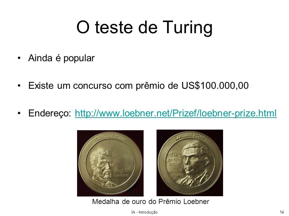 O teste de Turing Ainda é popular