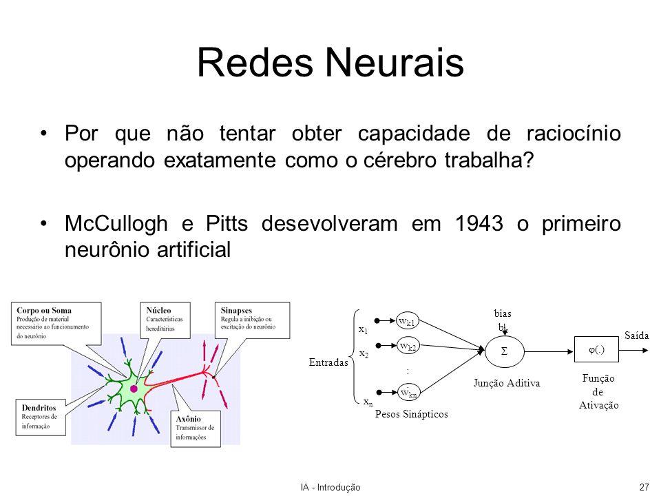 Redes Neurais Por que não tentar obter capacidade de raciocínio operando exatamente como o cérebro trabalha