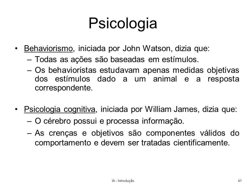 Psicologia Behaviorismo, iniciada por John Watson, dizia que: