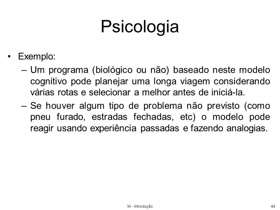 Psicologia Exemplo: