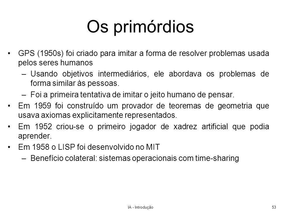 Os primórdiosGPS (1950s) foi criado para imitar a forma de resolver problemas usada pelos seres humanos.