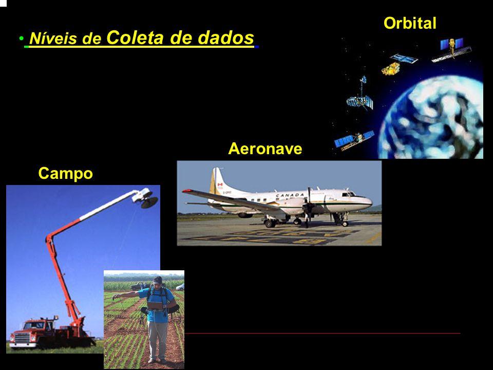 Orbital Níveis de Coleta de dados Aeronave Campo