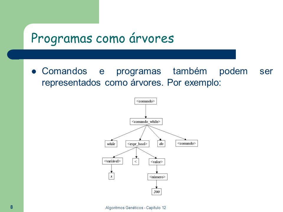 Programas como árvores