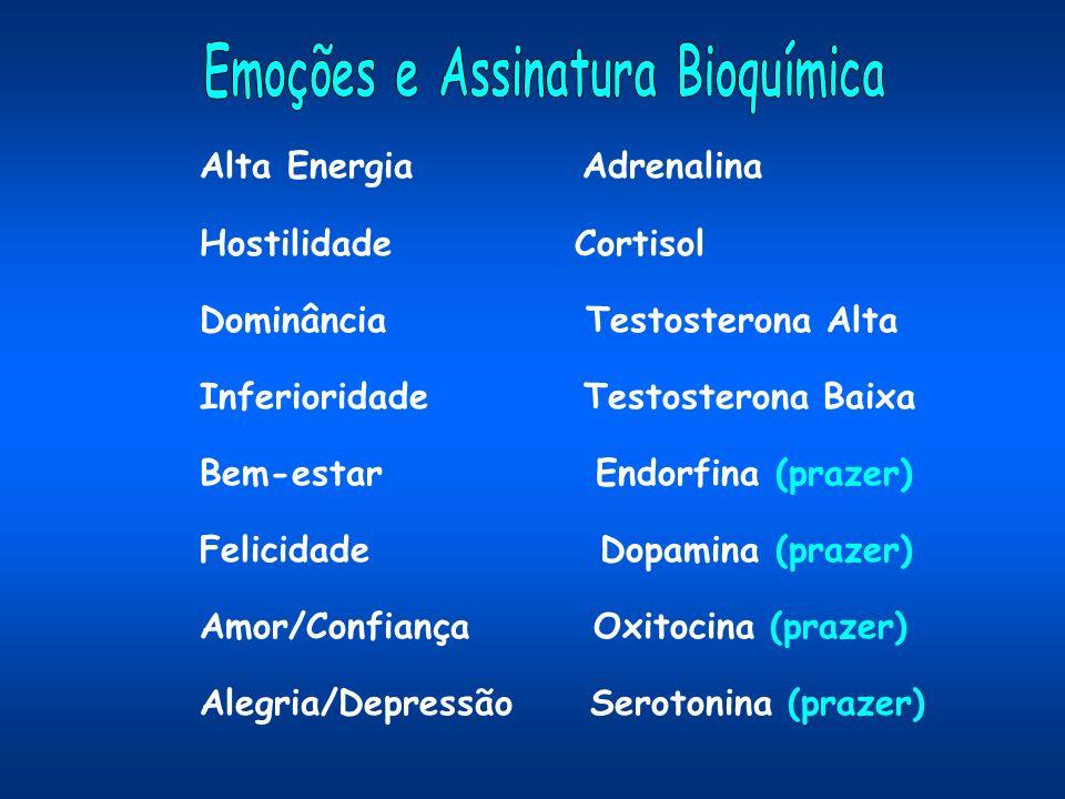 Emoções e Assinatura Bioquímica
