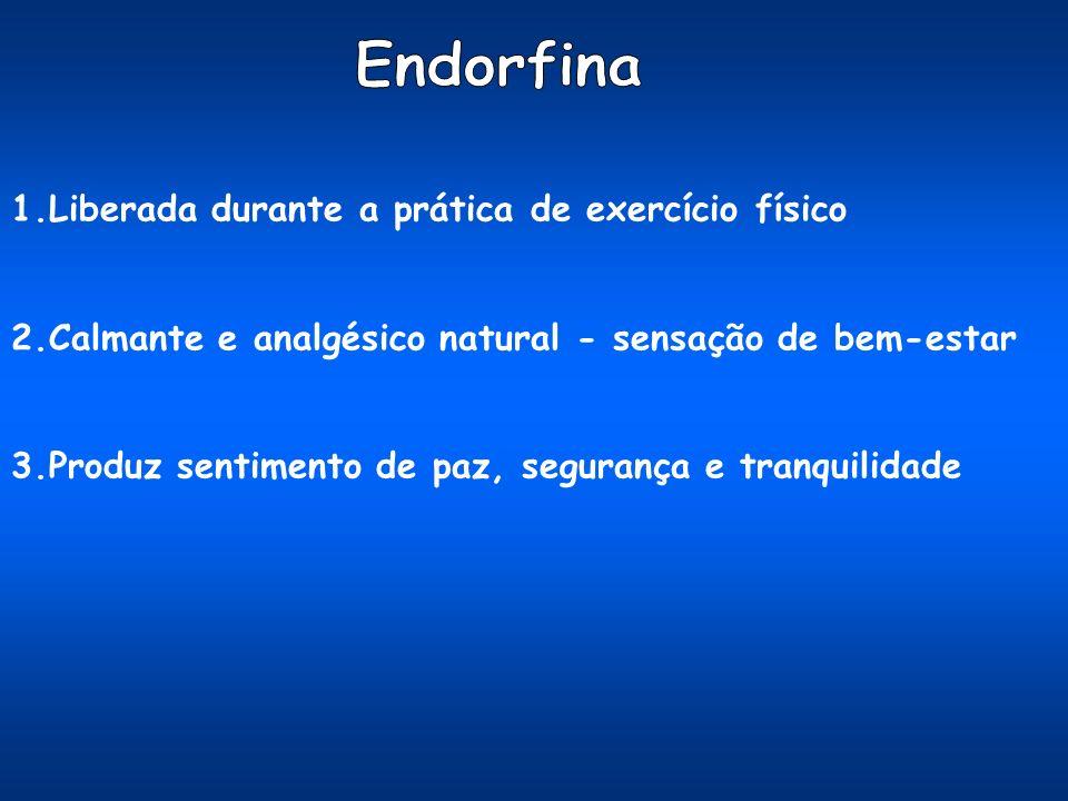Endorfina 1.Liberada durante a prática de exercício físico