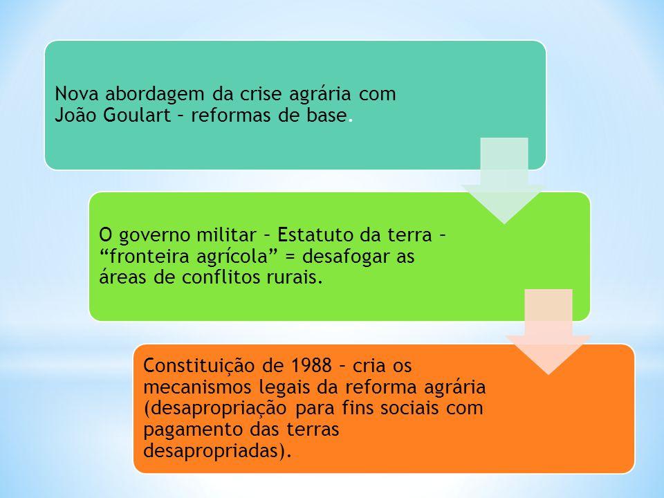 Nova abordagem da crise agrária com João Goulart – reformas de base.