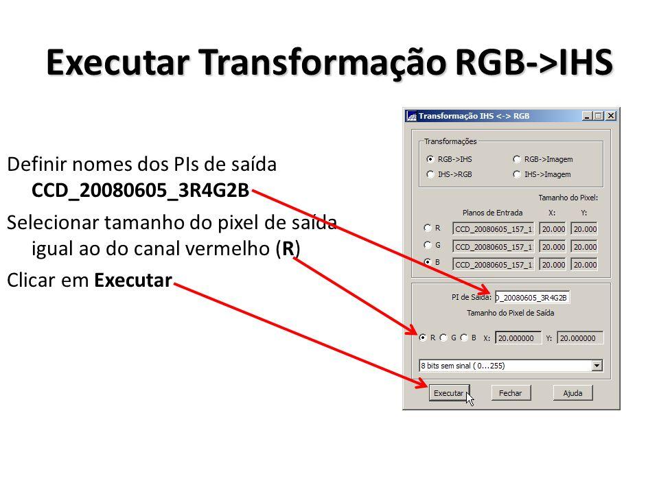 Executar Transformação RGB->IHS
