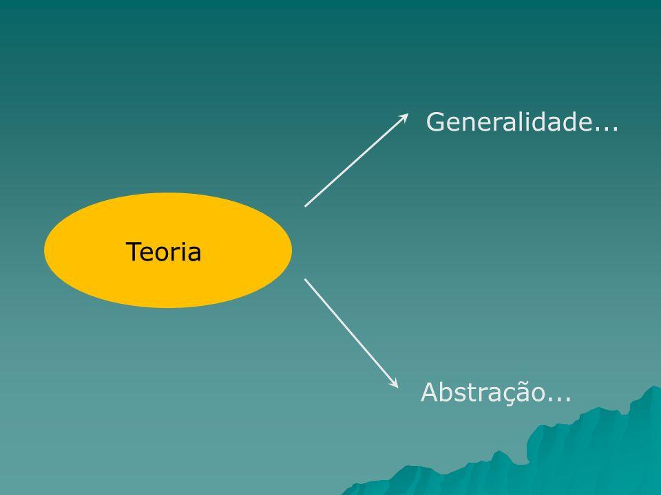 Generalidade... Teoria Abstração...