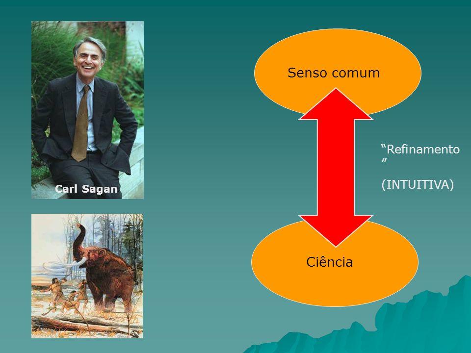 Senso comum Refinamento (INTUITIVA) Carl Sagan Ciência