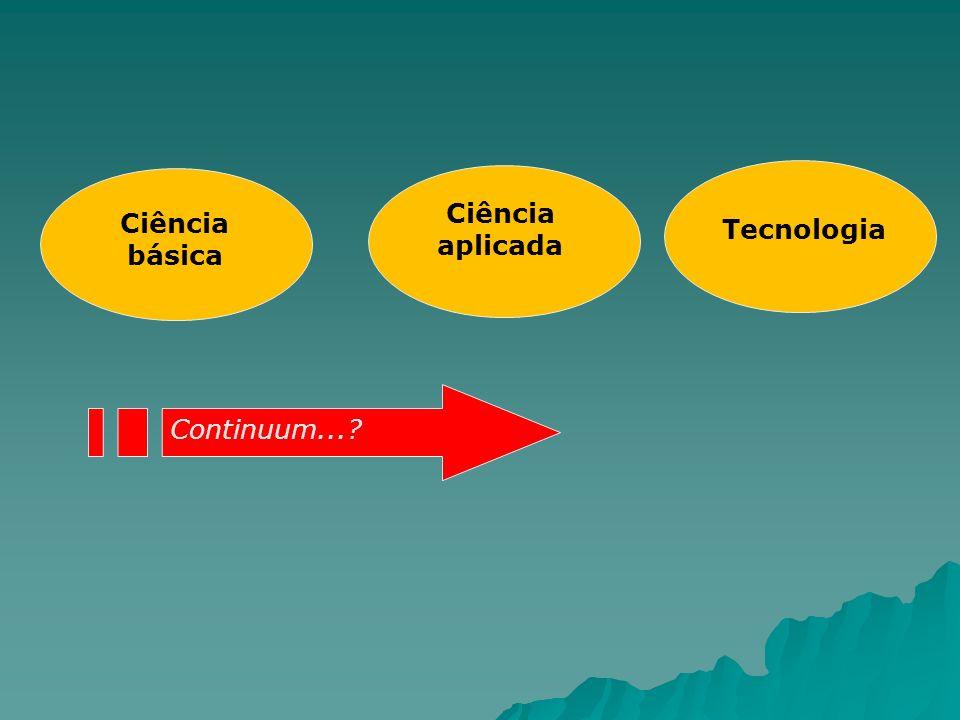Ciência aplicada Ciência básica Tecnologia Continuum...