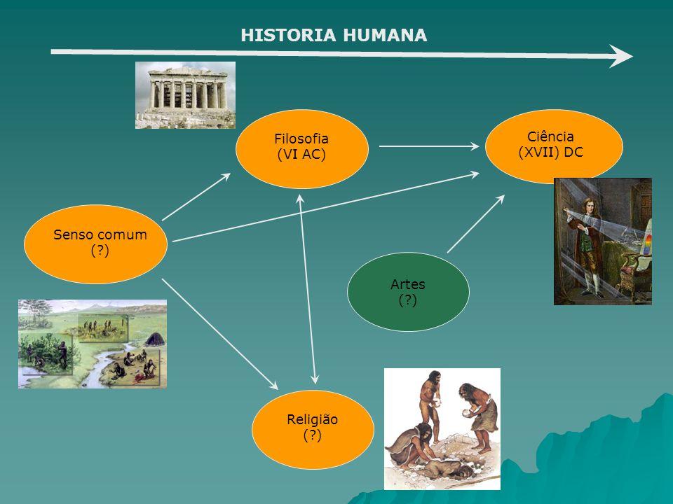 HISTORIA HUMANA Filosofia Ciência (VI AC) (XVII) DC Senso comum ( )