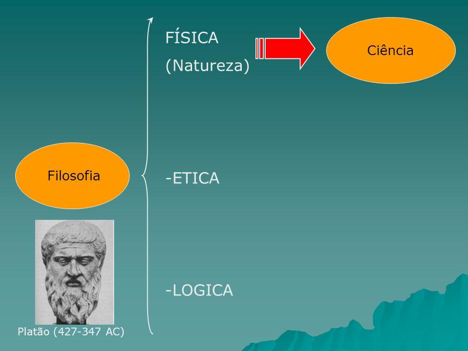 FÍSICA (Natureza) ETICA LOGICA Ciência Filosofia Platão (427-347 AC)