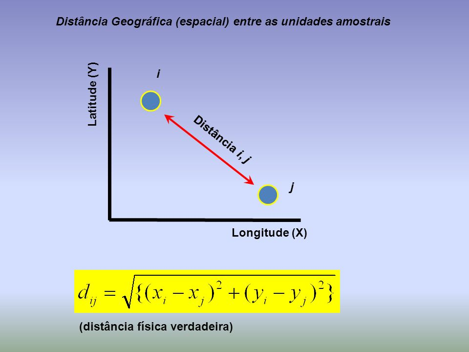 Distância Geográfica (espacial) entre as unidades amostrais