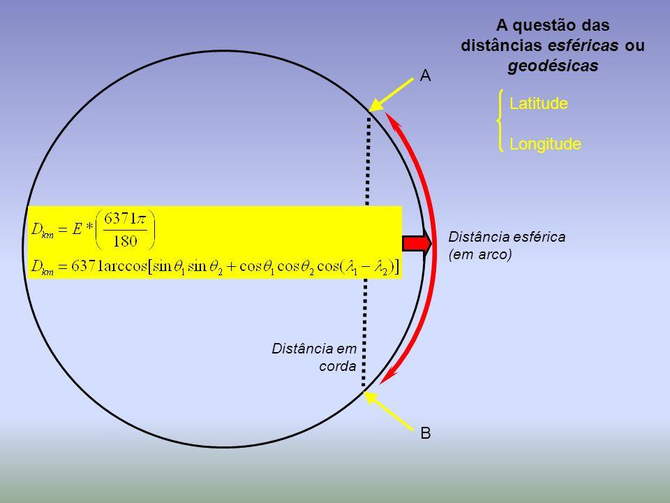 A questão das distâncias esféricas ou geodésicas