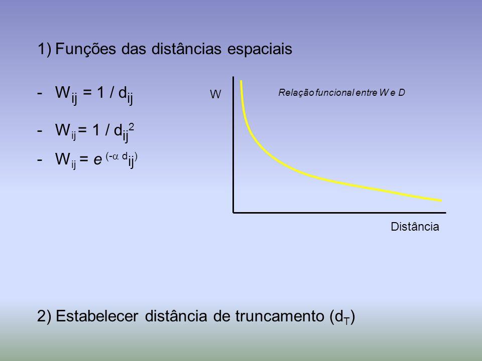 Funções das distâncias espaciais Wij = 1 / dij Wij = 1 / dij2