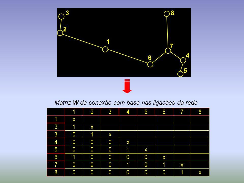 Matriz W de conexão com base nas ligações da rede