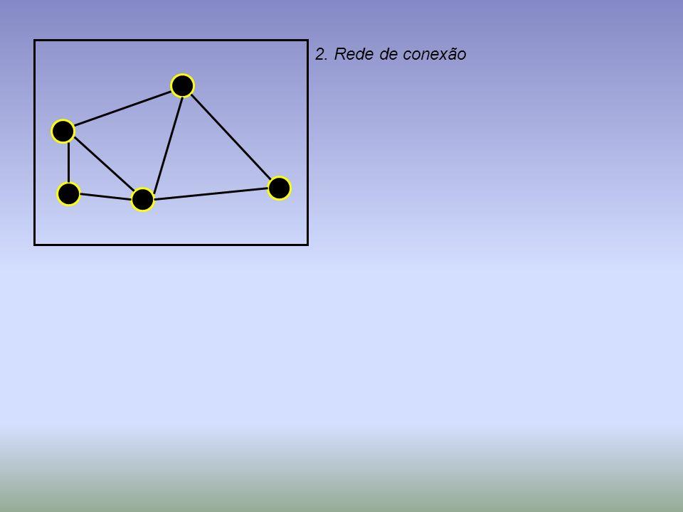 2. Rede de conexão