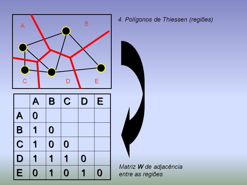 A B C D E 1 4. Polígonos de Thiessen (regiões) B A C D E