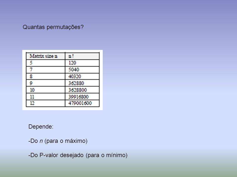Quantas permutações Depende: Do n (para o máximo) Do P-valor desejado (para o mínimo)
