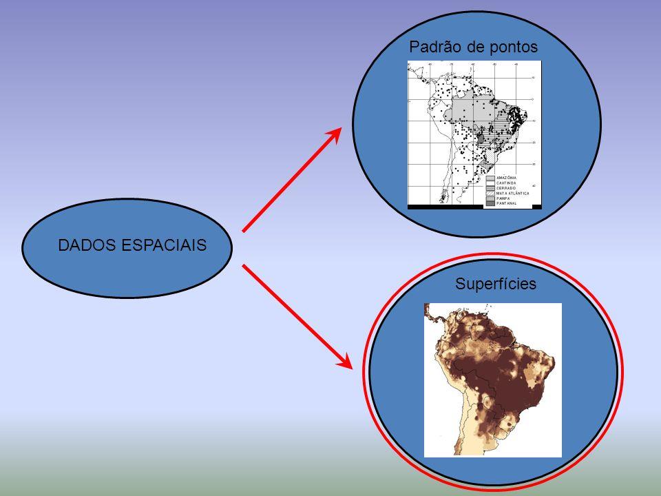 Padrão de pontos DADOS ESPACIAIS Superfícies