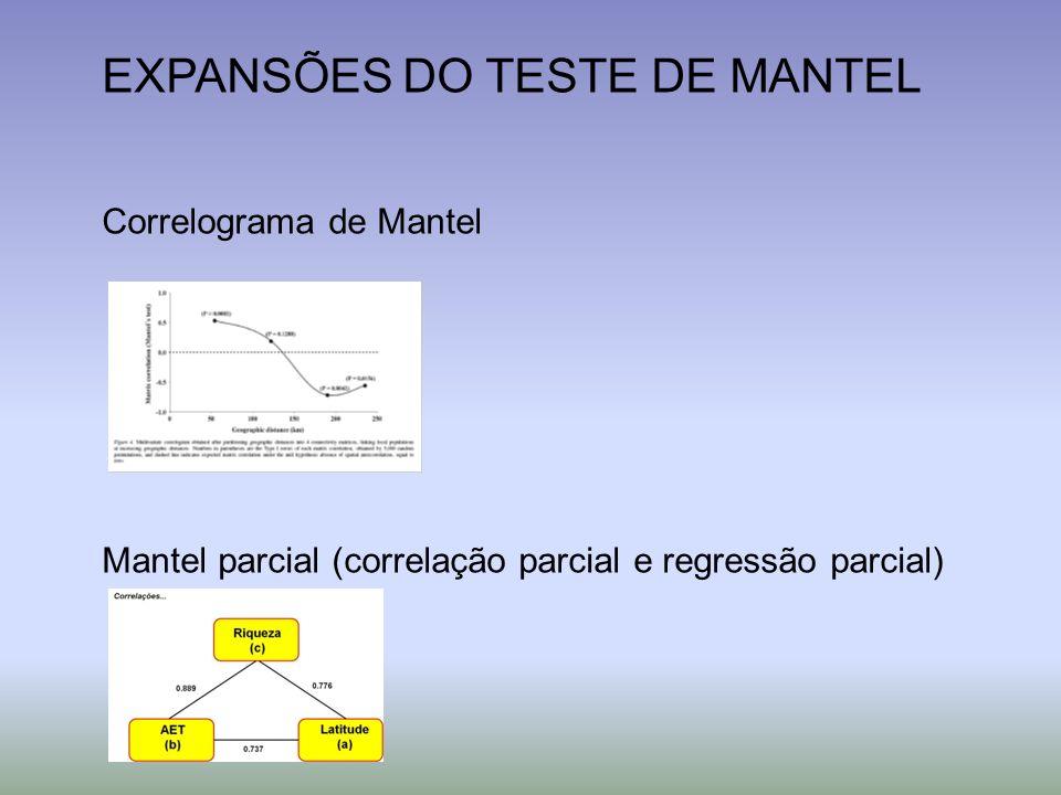 EXPANSÕES DO TESTE DE MANTEL