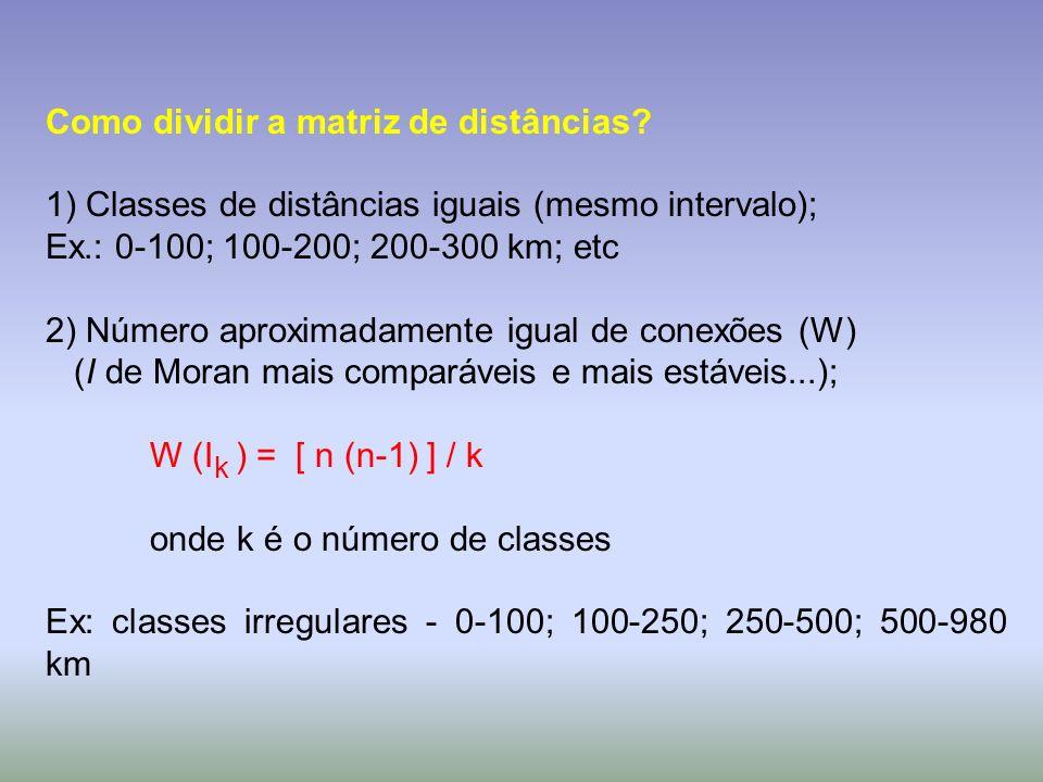 Como dividir a matriz de distâncias