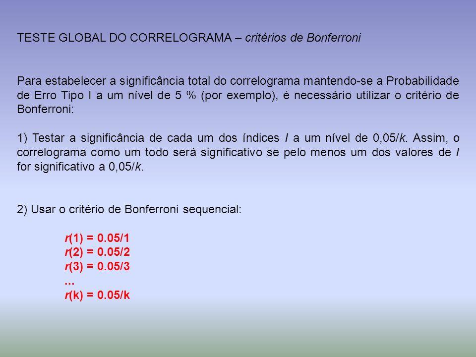 TESTE GLOBAL DO CORRELOGRAMA – critérios de Bonferroni
