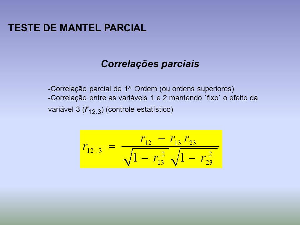 TESTE DE MANTEL PARCIAL