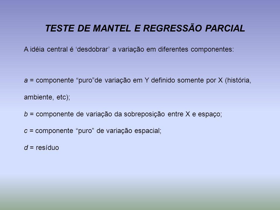 TESTE DE MANTEL E REGRESSÃO PARCIAL