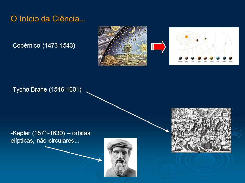 O Início da Ciência... Copérnico (1473-1543) Tycho Brahe (1546-1601)