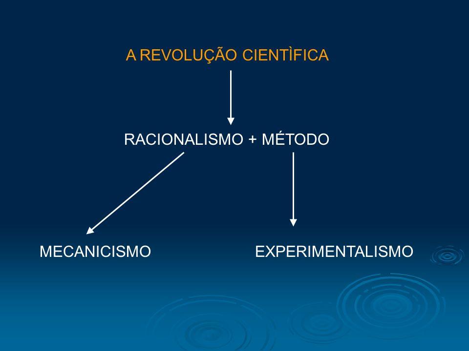 A REVOLUÇÃO CIENTÌFICA