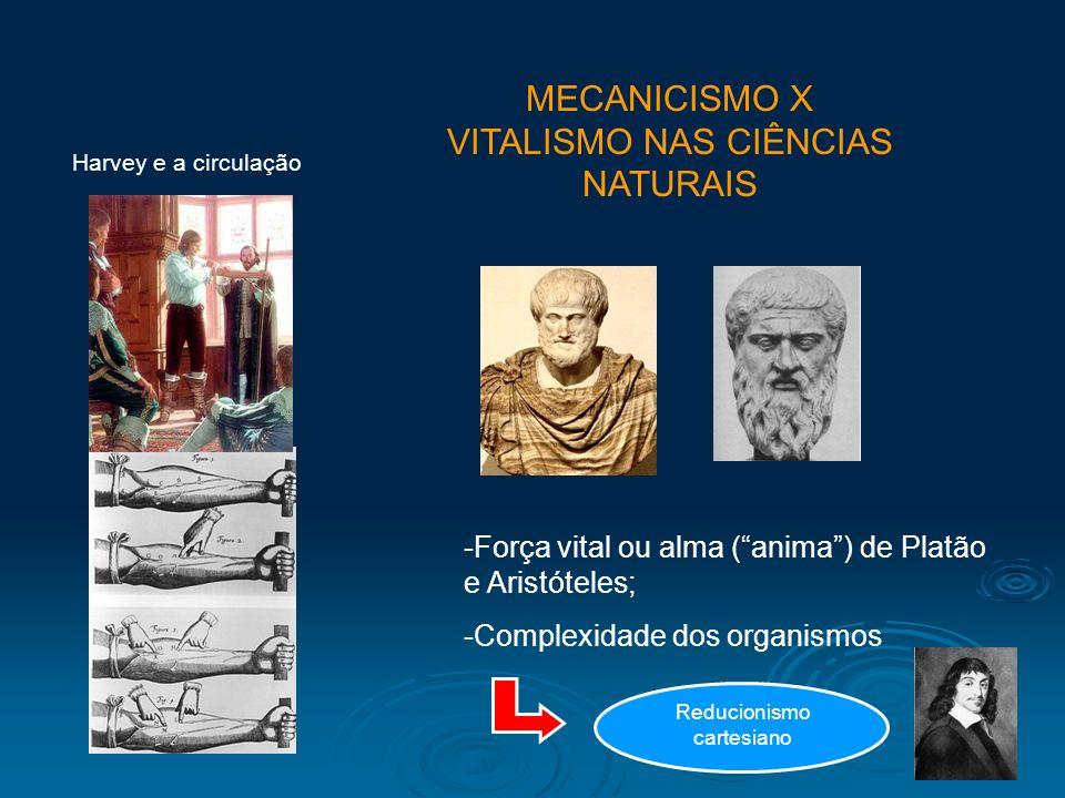 MECANICISMO X VITALISMO NAS CIÊNCIAS NATURAIS
