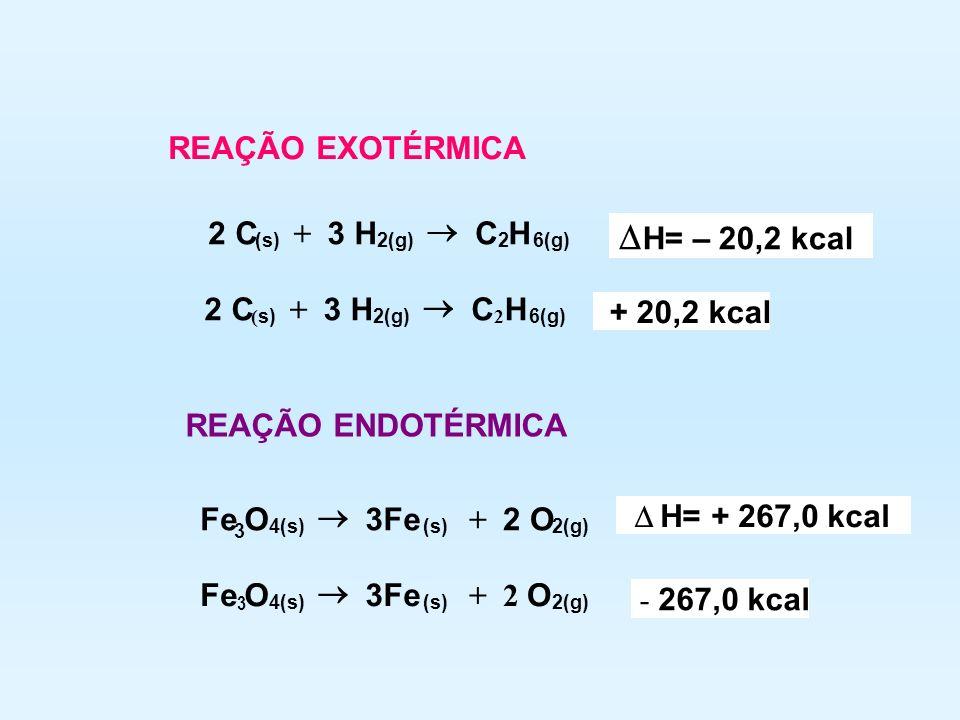 H= – 20,2 kcal REAÇÃO EXOTÉRMICA 2 C + 3 H ® C H 2 C + 3 H ® C H