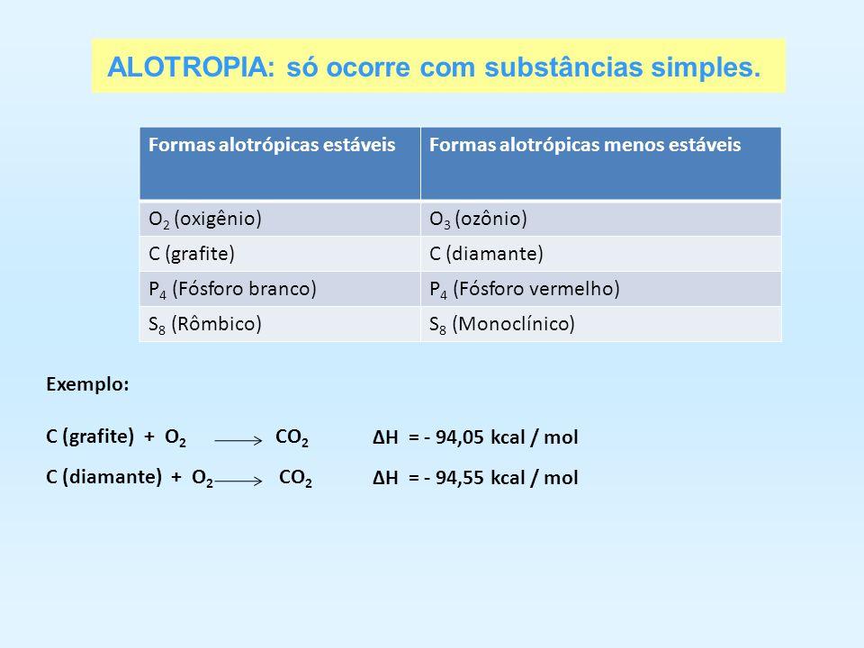 ALOTROPIA: só ocorre com substâncias simples.
