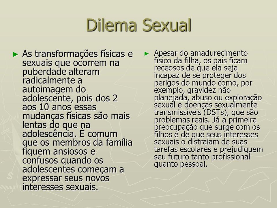 Dilema Sexual