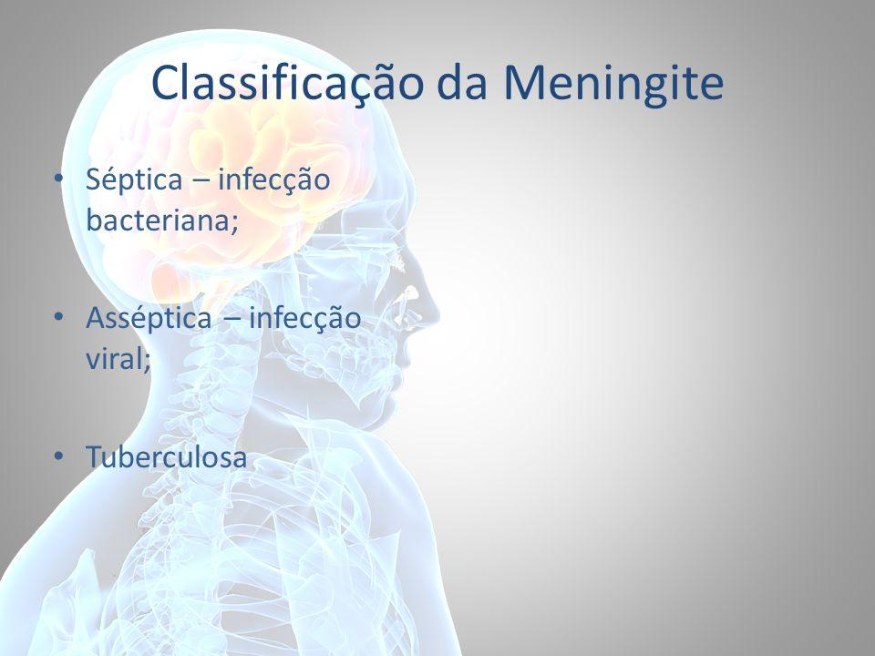 Classificação da Meningite