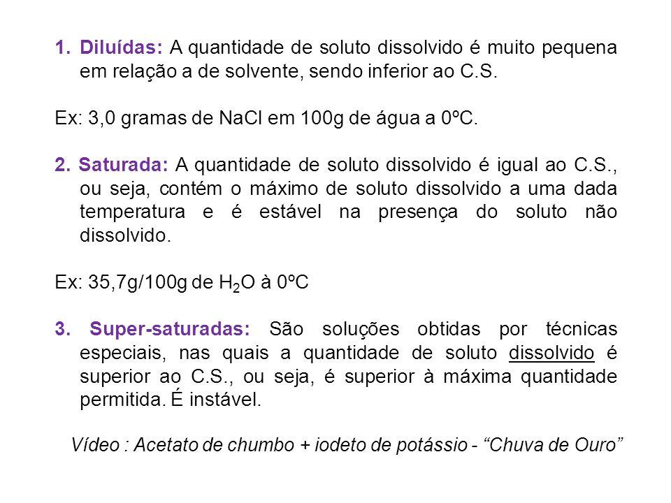 Ex: 3,0 gramas de NaCl em 100g de água a 0ºC.