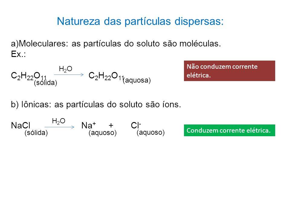 Natureza das partículas dispersas: