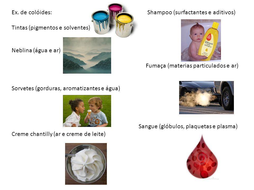 Ex. de colóides: Shampoo (surfactantes e aditivos)