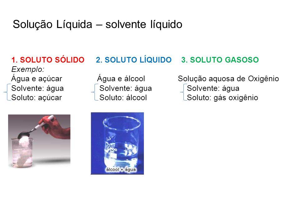 Solução Líquida – solvente líquido