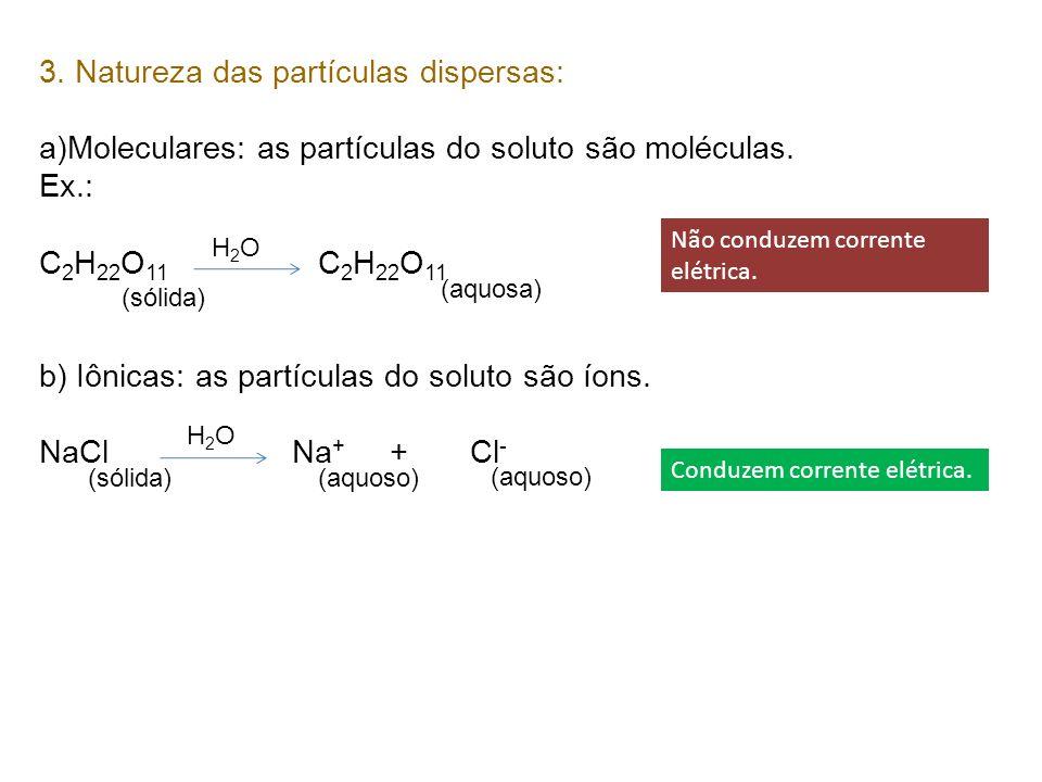3. Natureza das partículas dispersas:
