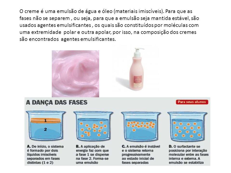 O creme é uma emulsão de água e óleo (materiais imiscíveis)