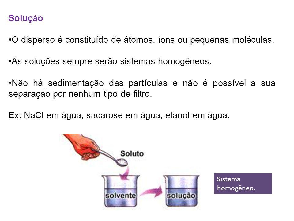 O disperso é constituído de átomos, íons ou pequenas moléculas.