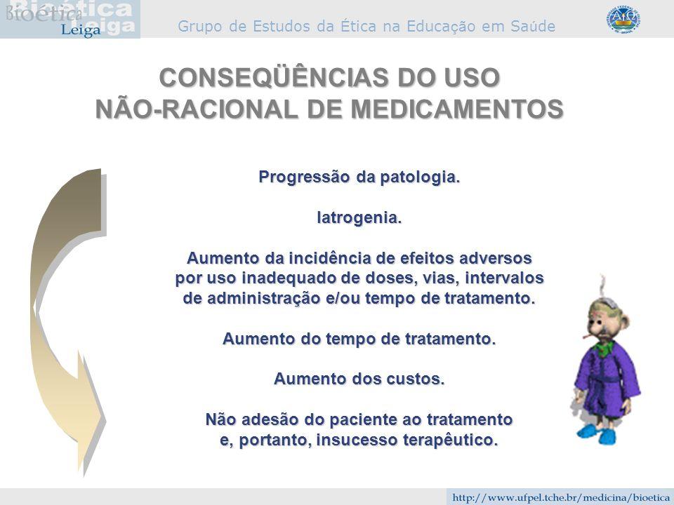 CONSEQÜÊNCIAS DO USO NÃO-RACIONAL DE MEDICAMENTOS