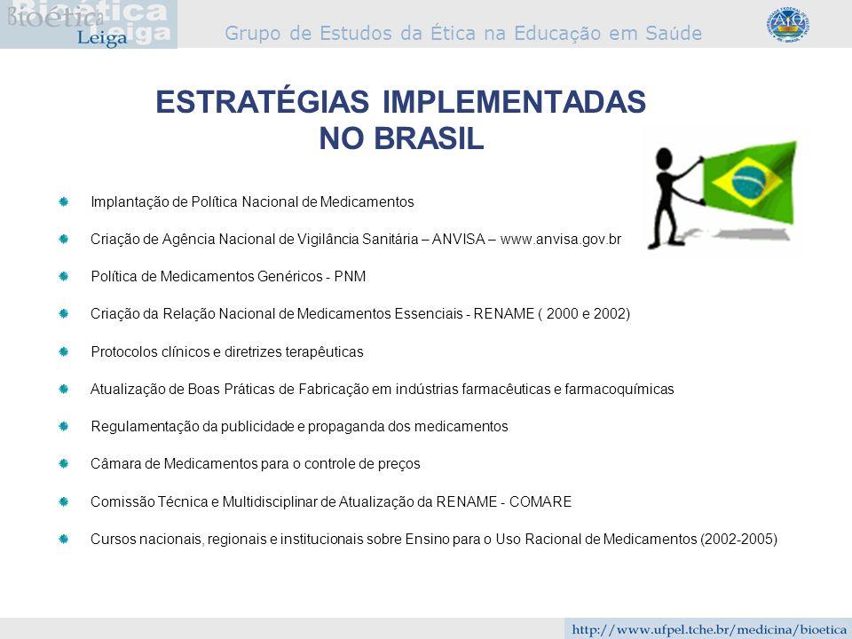 ESTRATÉGIAS IMPLEMENTADAS NO BRASIL
