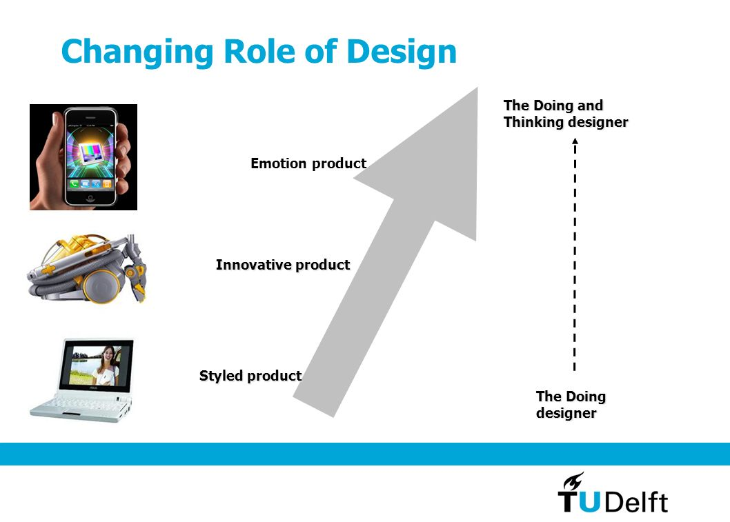 Changing Role of Design