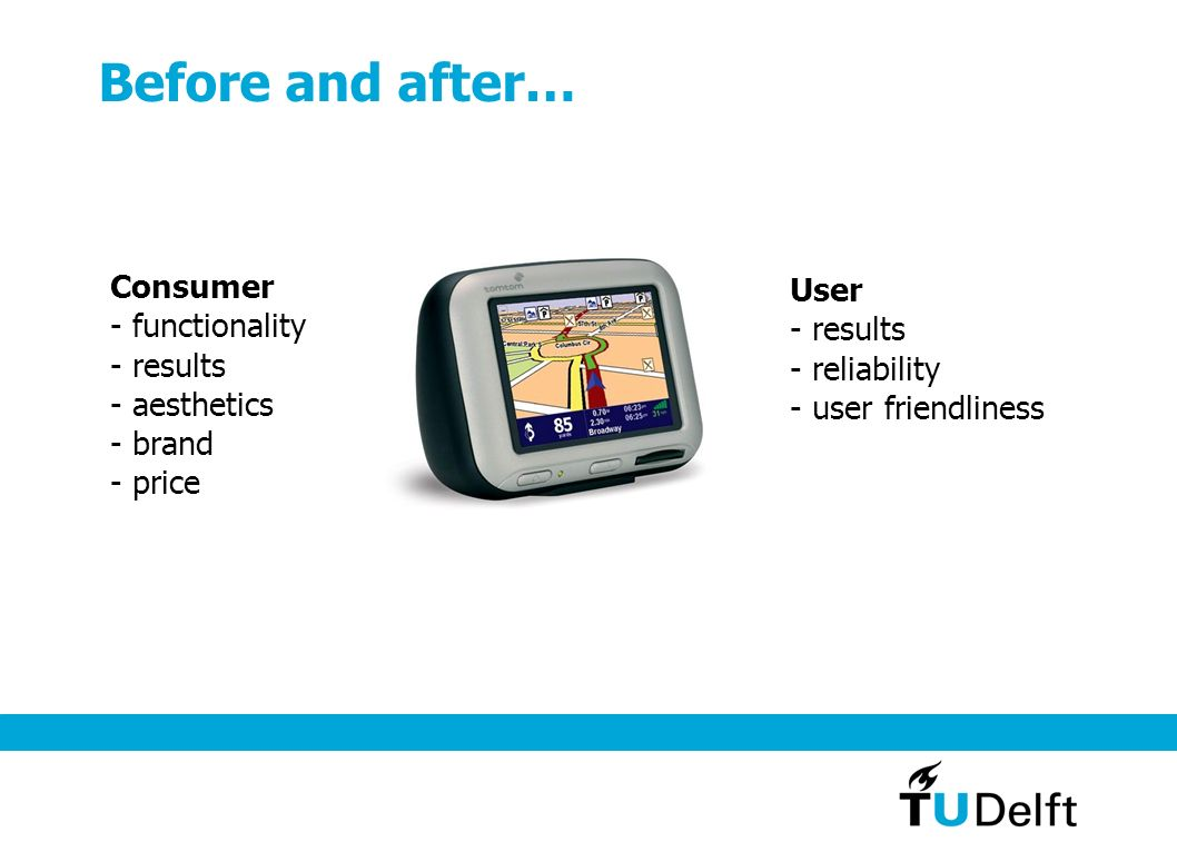Before and after… Consumer User functionality results results